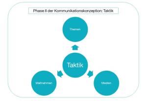 CK_Grafik_Taktik